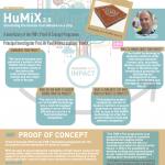 HuMiX social media teaser FINAL