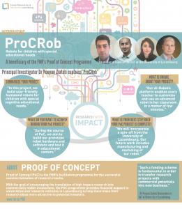 ProCRob social media teaser FINAL